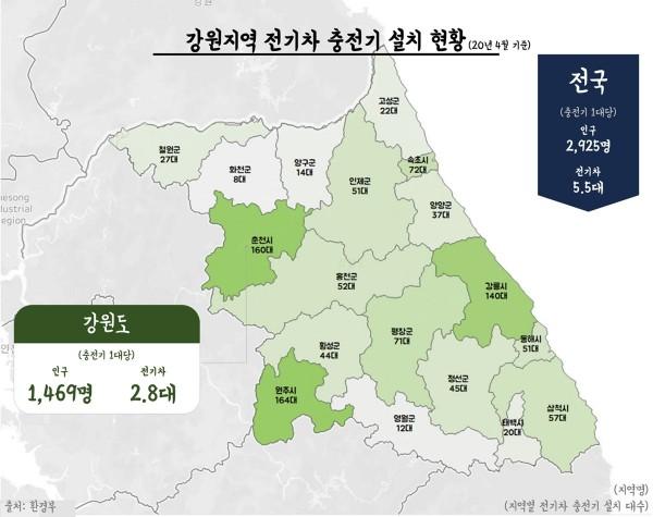 한국이 전기차에 수천억